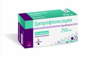 Ципрофлоксацин для детей: инструкция по применению